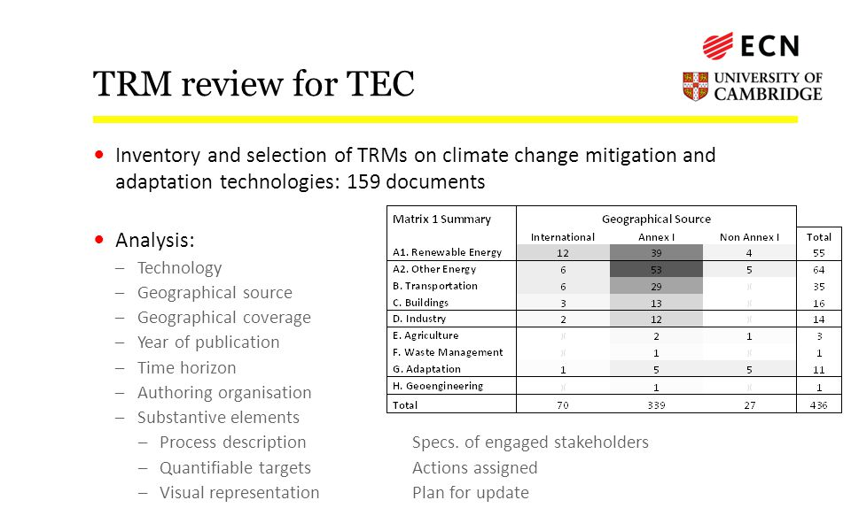 Key findings Mitigation technologies dominate over adaptation Geographical source: Annex-1 countries and IGOs TRMs on renewables energy technologies more recent than others IGO and Industry main authors Very few quality TRMs (based on six substantive elements) Need for guidance in order to improve the quality of TRMs.