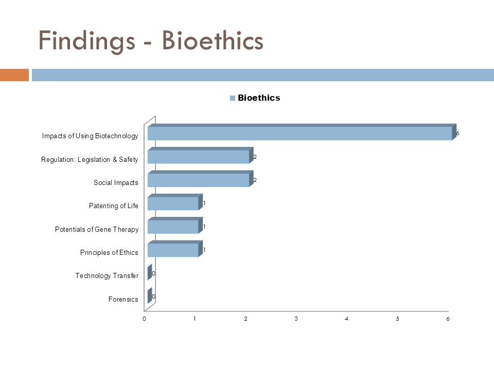 Findings - Bioethics