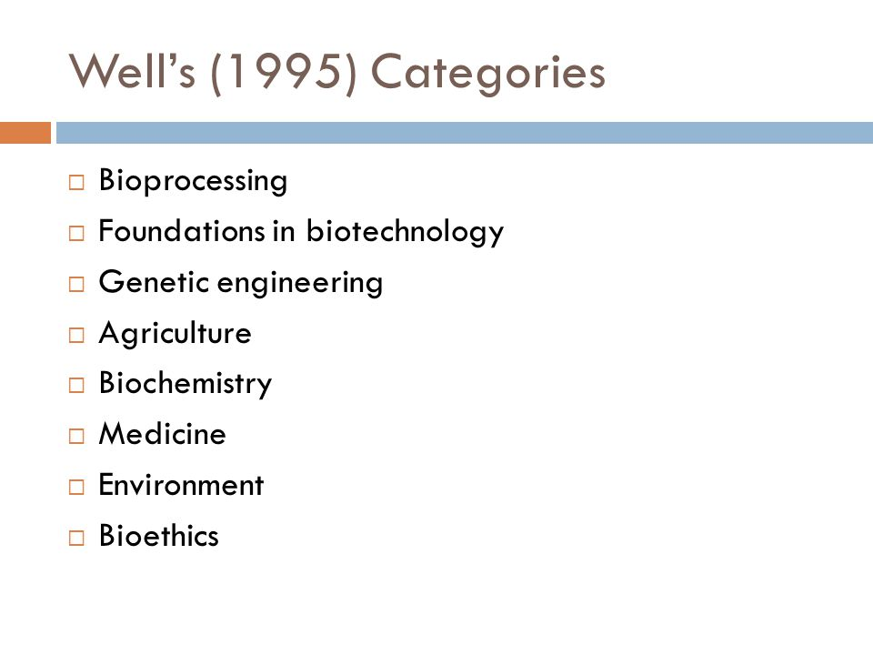 Wells (1995) Categories Bioprocessing Foundations in biotechnology Genetic engineering Agriculture Biochemistry Medicine Environment Bioethics
