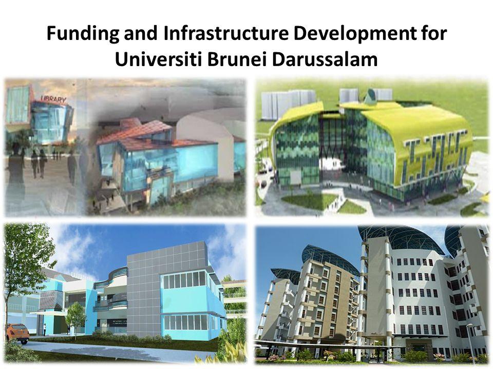 Funding and Infrastructure Development for Universiti Brunei Darussalam 20