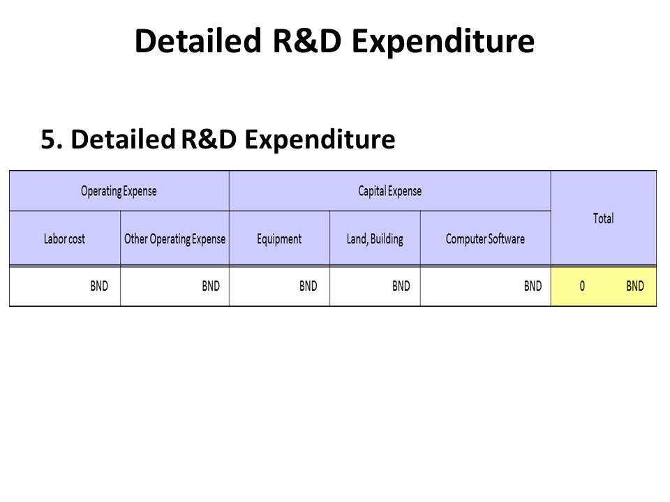 Detailed R&D Expenditure 5. Detailed R&D Expenditure