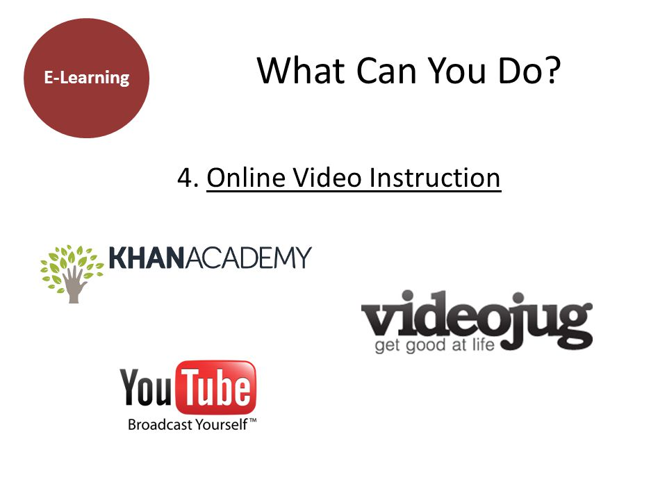 E-Learning What Can You Do? 4. Online Video Instruction