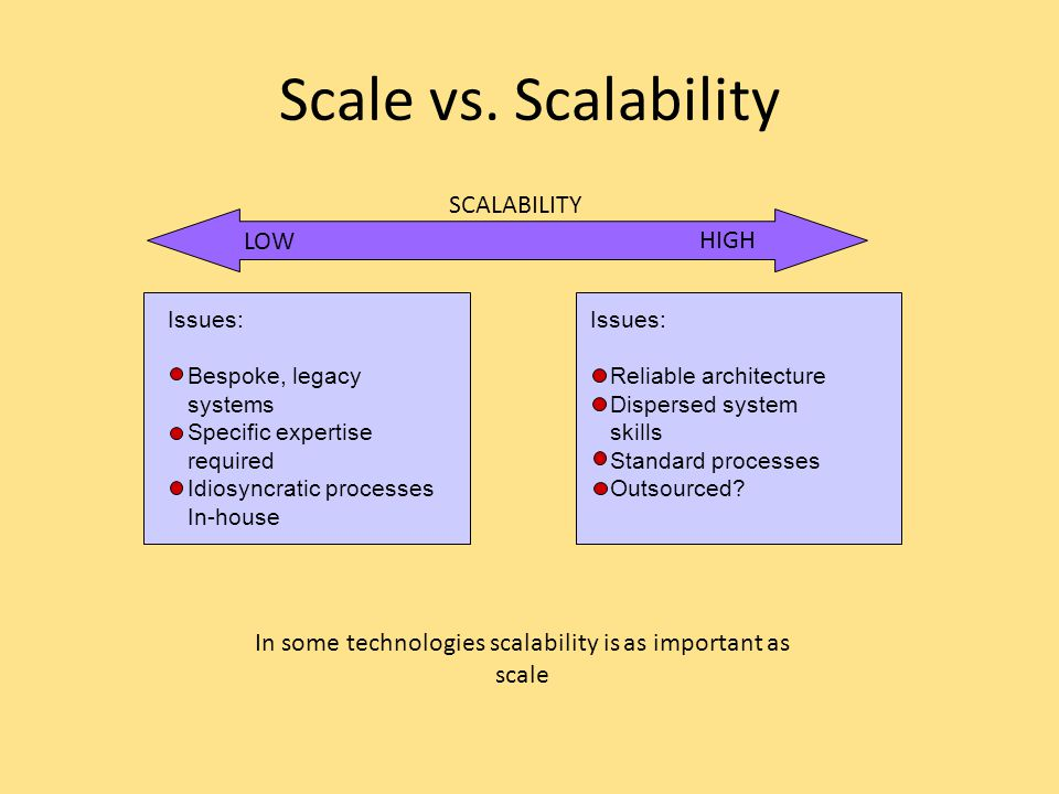 Scale vs. Scalability SCALABILITY LOW HIGH Issues: Bespoke, legacy systems Specific expertise required Idiosyncratic processes In-house Issues: Reliab