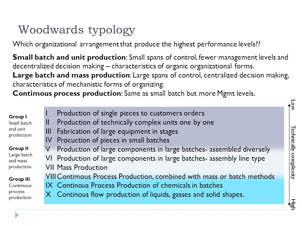 Woodwards typology Which organizational arrangement that produce the highest performance levels?? Small batch and unit production: Small spans of cont
