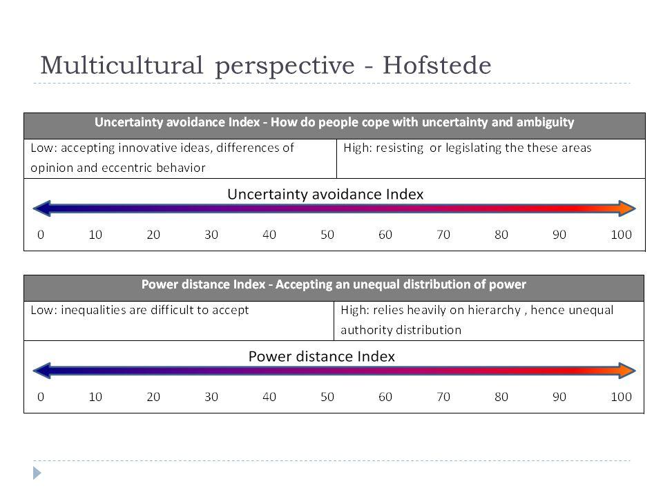 Multicultural perspective - Hofstede