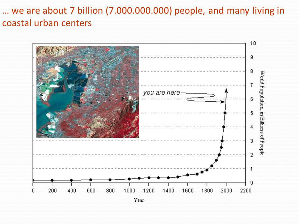… we are about 7 billion (7.000.000.000) people, and many living in coastal urban centers