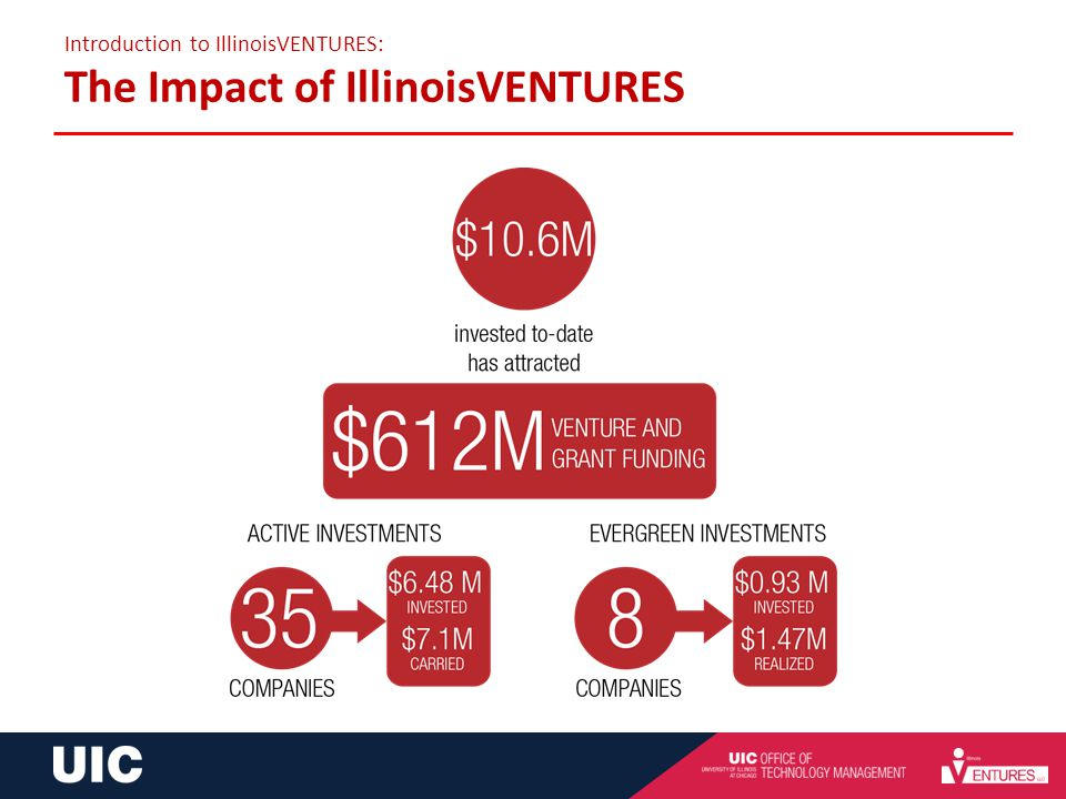 Introduction to IllinoisVENTURES: The Impact of IllinoisVENTURES