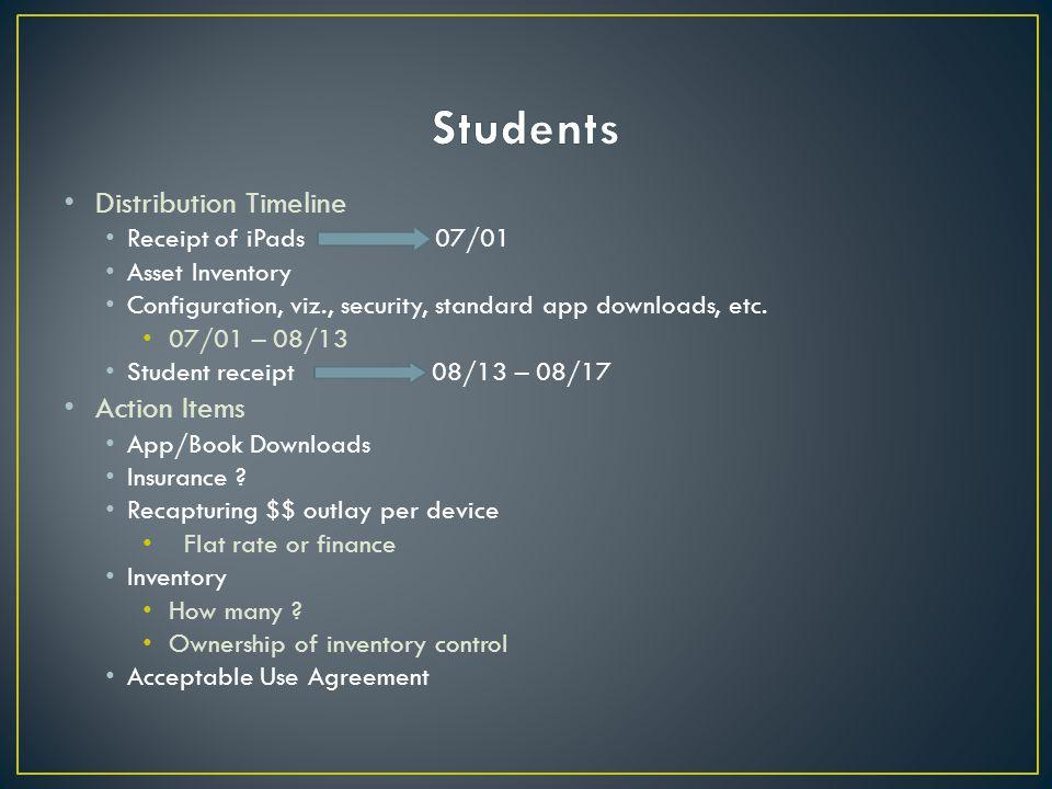 D istribution Timeline R eceipt of iPads 07/01 A sset Inventory C onfiguration, viz., security, standard app downloads, etc. 0 7/01 – 08/13 S tudent r