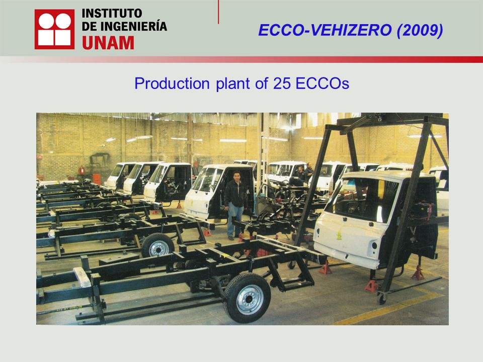 Production plant of 25 ECCOs