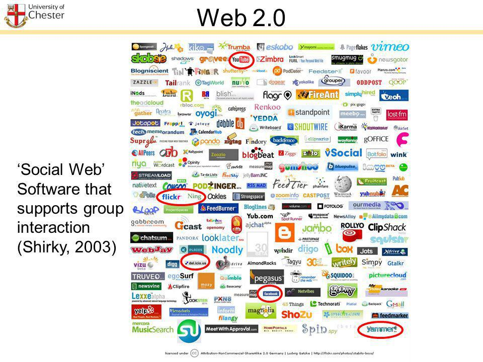 Web 2.0 Social Web Software that supports group interaction (Shirky, 2003)
