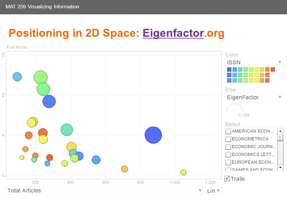 Media Arts and Technology Graduate Program UC Santa Barbara MAT 259 Visualizing Information Positioning in 2D Space: Eigenfactor.orgEigenfactor