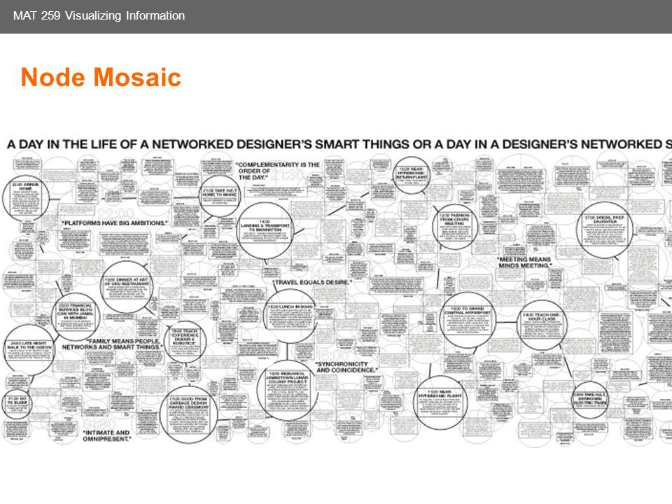 Media Arts and Technology Graduate Program UC Santa Barbara MAT 259 Visualizing Information Node Mosaic