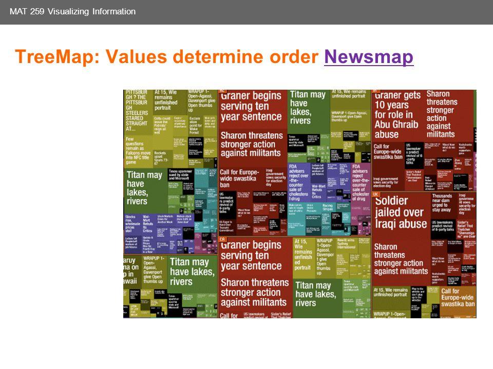 Media Arts and Technology Graduate Program UC Santa Barbara MAT 259 Visualizing Information TreeMap: Values determine order NewsmapNewsmap