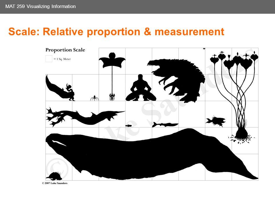 Media Arts and Technology Graduate Program UC Santa Barbara MAT 259 Visualizing Information Scale: Relative proportion & measurement