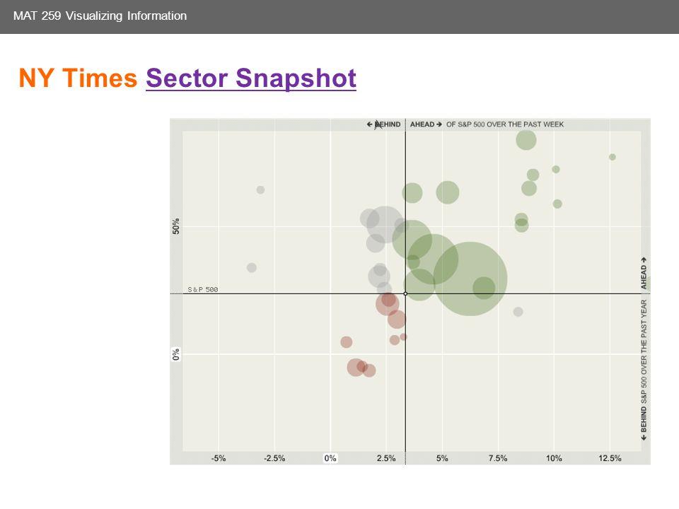 Media Arts and Technology Graduate Program UC Santa Barbara MAT 259 Visualizing Information NY Times Sector SnapshotSector Snapshot