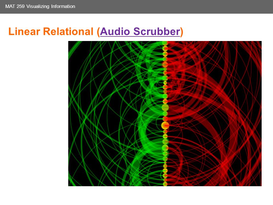 Media Arts and Technology Graduate Program UC Santa Barbara MAT 259 Visualizing Information Linear Relational (Audio Scrubber)Audio Scrubber