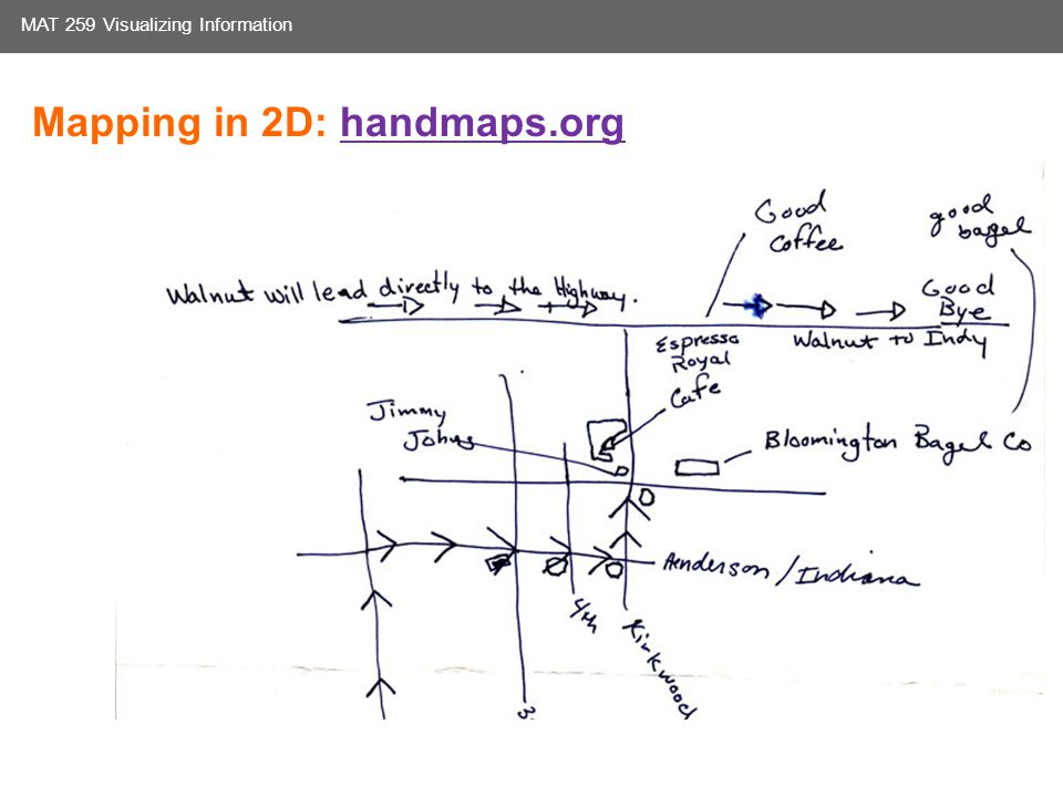 Media Arts and Technology Graduate Program UC Santa Barbara MAT 259 Visualizing Information Mapping in 2D: handmaps.orghandmaps.org