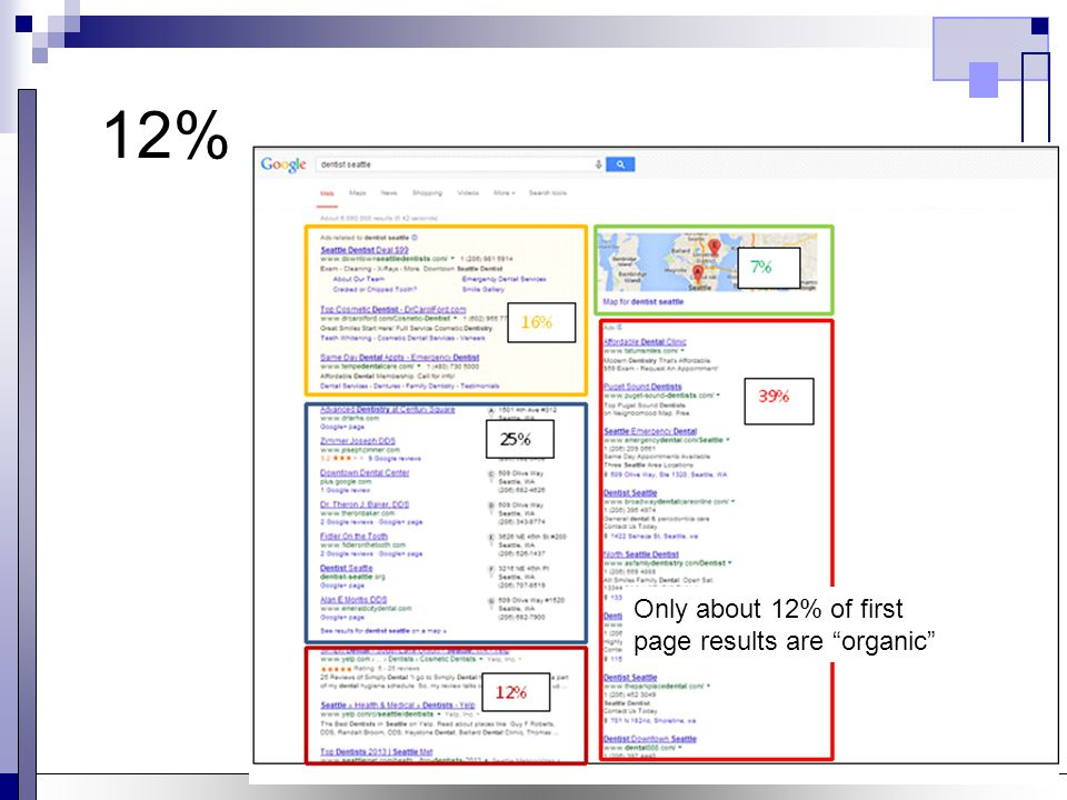 Emmott on Technology 12% Only about 12% of first page results are organic