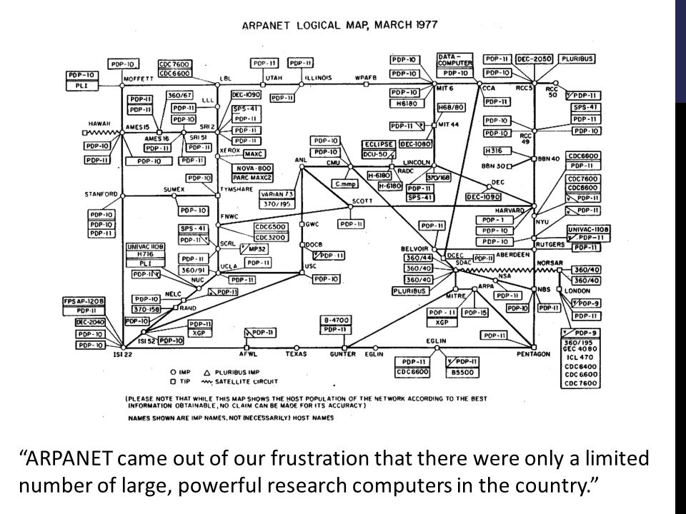 ARPANET came out of our frustration that there were only a limited number of large, powerful research computers in the country.