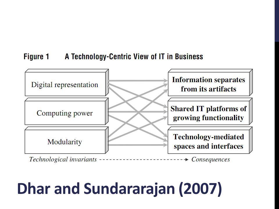 Dhar and Sundararajan (2007)