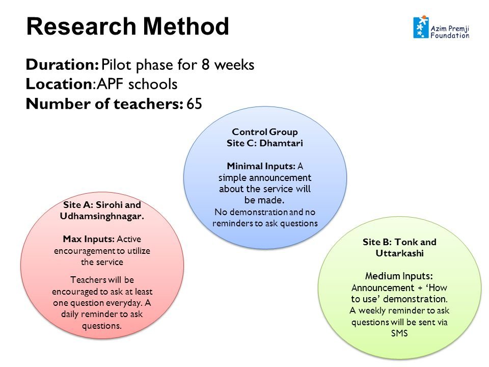 Research Method Duration: Pilot phase for 8 weeks Location: APF schools Number of teachers: 65 Site A: Sirohi and Udhamsinghnagar.