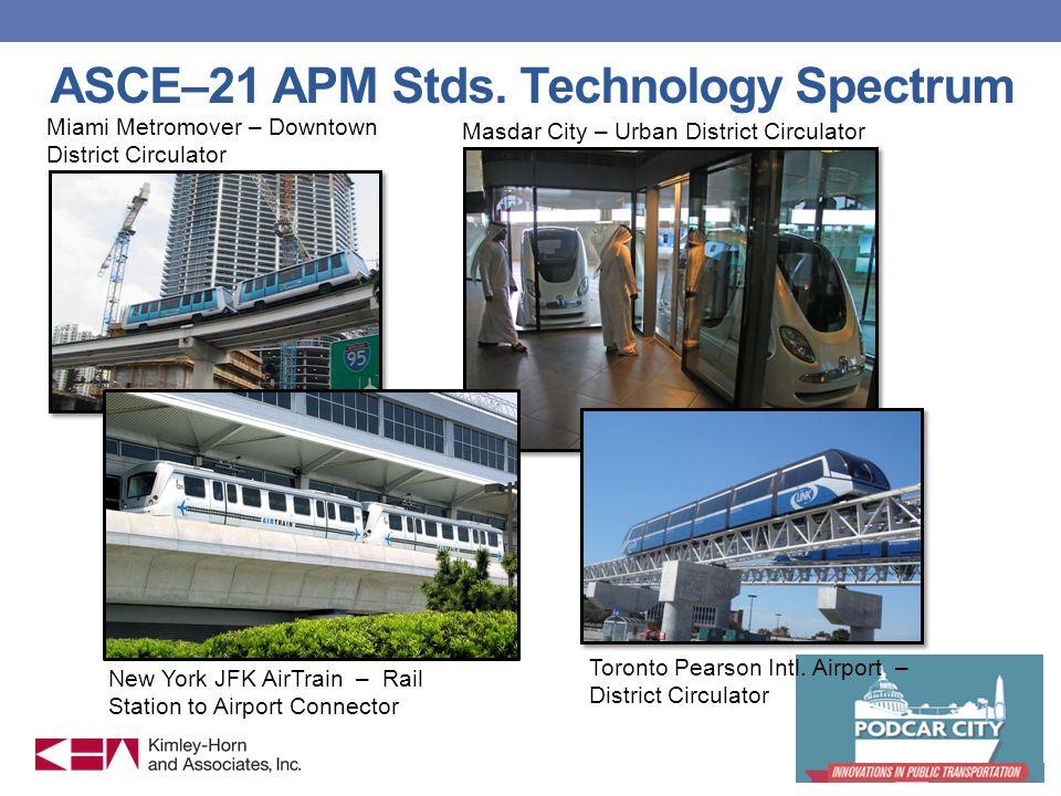 ASCE–21 APM Stds.