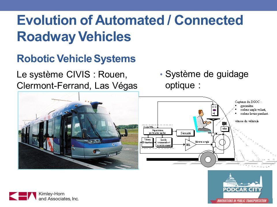 Evolution of Automated / Connected Roadway Vehicles Robotic Vehicle Systems Le système CIVIS : Rouen, Clermont-Ferrand, Las Végas Système de guidage optique :