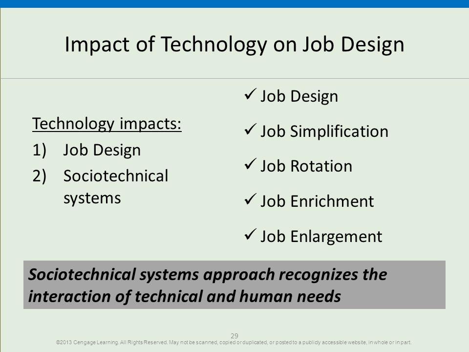 29 Impact of Technology on Job Design Technology impacts: 1)Job Design 2)Sociotechnical systems Job Design Job Simplification Job Rotation Job Enrichm