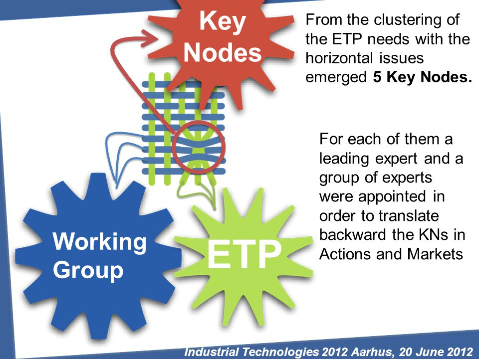 ETP Working Group Key Nodes From the clustering of the ETP needs with the horizontal issues emerged 5 Key Nodes.
