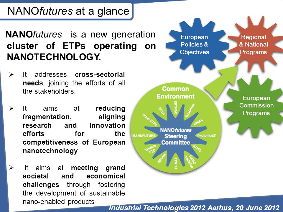 4 NANOfutures is a new generation cluster of ETPs operating on NANOTECHNOLOGY.