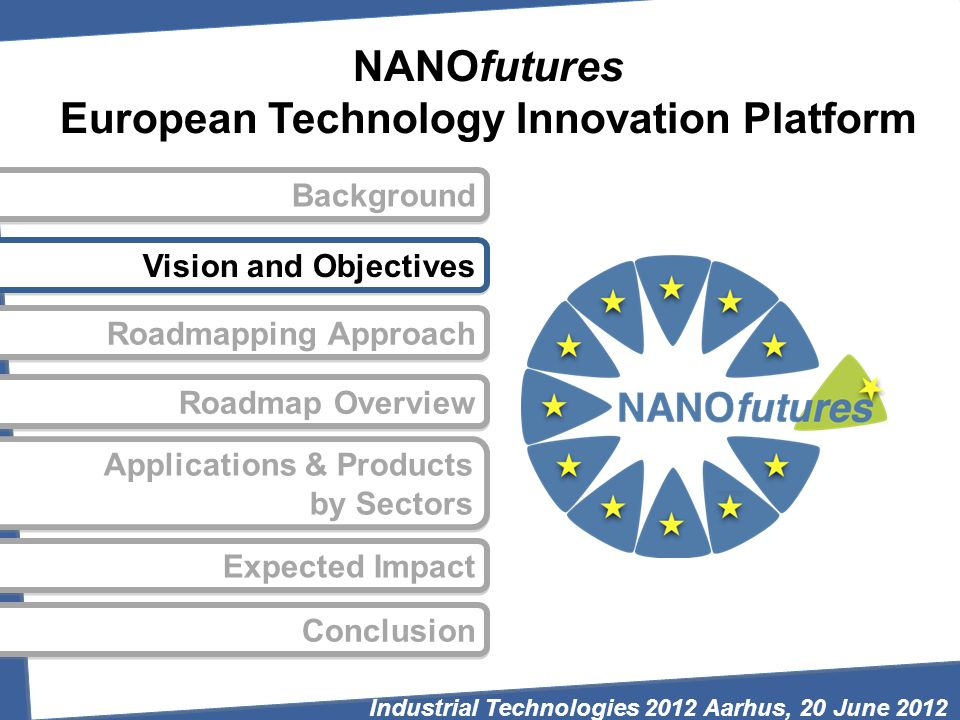 VC2 - Nano-enabled surfaces for multi- sectorial applications Plasma and Vacuum Engineered Surfaces Wet Engineered Surfaces VC3 Structured Surfaces Energy ( PV batteries, harvesting ) ICT ( Nanoelectronics, photonics, sensors ) Transportation Construction and buildings Textile and passive funct.