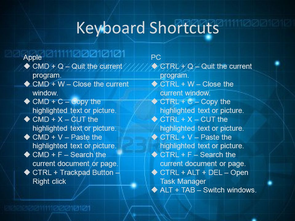 Keyboard Shortcuts Apple CMD + Q – Quit the current program. CMD + W – Close the current window. CMD + C – Copy the highlighted text or picture. CMD +