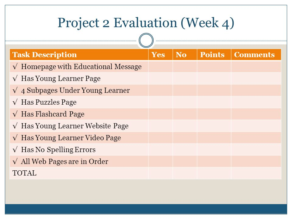 Project 2 Evaluation (Week 4) Task DescriptionYesNoPointsComments Homepage with Educational Message Has Young Learner Page 4 Subpages Under Young Learner Has Puzzles Page Has Flashcard Page Has Young Learner Website Page Has Young Learner Video Page Has No Spelling Errors All Web Pages are in Order TOTAL