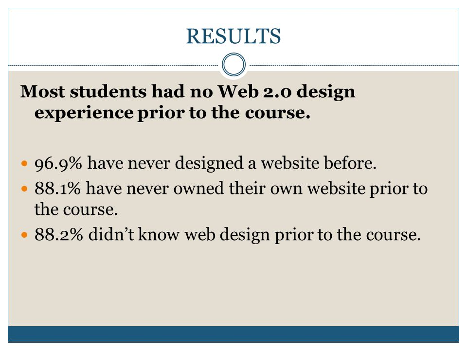 RESULTS Most students had no Web 2.0 design experience prior to the course.