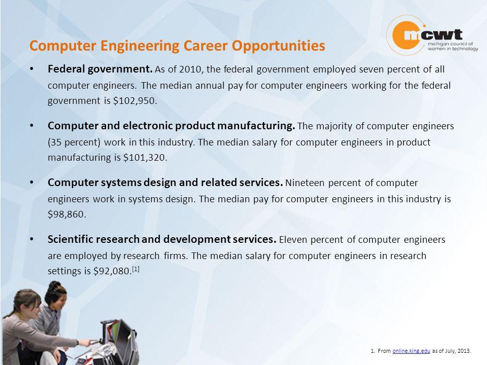 Computer Science Career Opportunities 1.