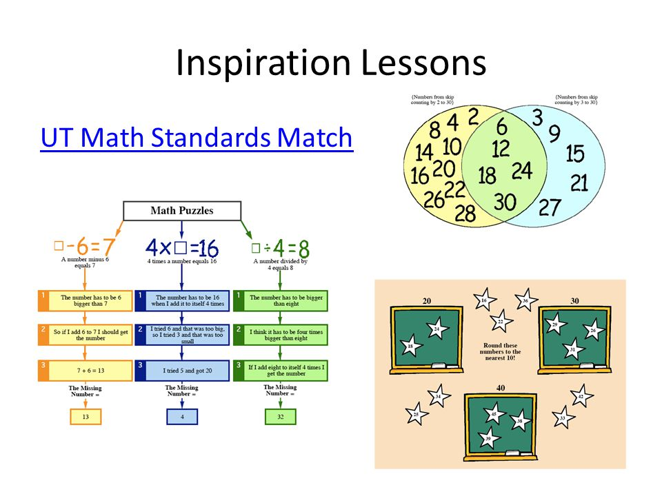 Inspiration Lessons UT Math Standards Match
