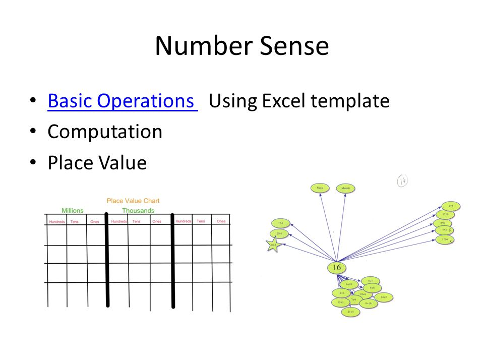 Number Sense Basic Operations Using Excel template Basic Operations Computation Place Value