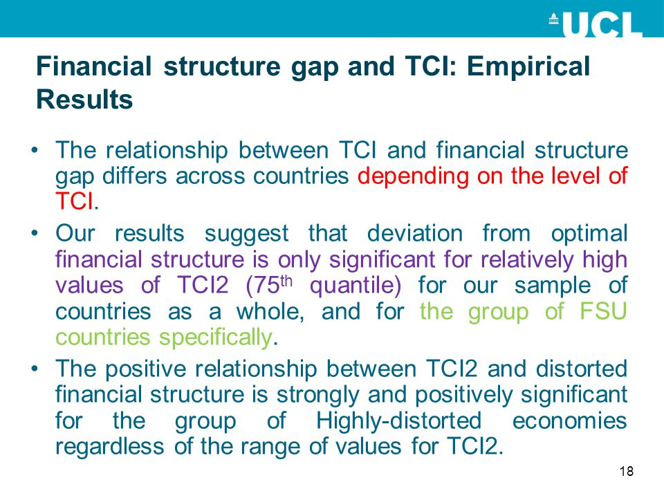 Financial structure gap and TCI: Empirical Results The relationship between TCI and financial structure gap differs across countries depending on the
