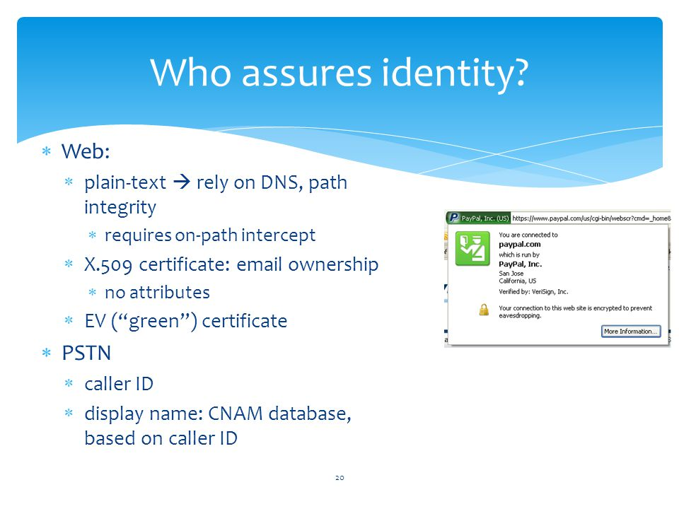 Web: plain-text rely on DNS, path integrity requires on-path intercept X.509 certificate:  ownership no attributes EV (green) certificate PSTN caller ID display name: CNAM database, based on caller ID 20 Who assures identity