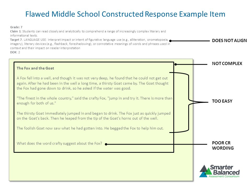 Flawed Middle School Constructed Response Example Item The Fox and the Goat A Fox fell into a well, and though it was not very deep, he found that he