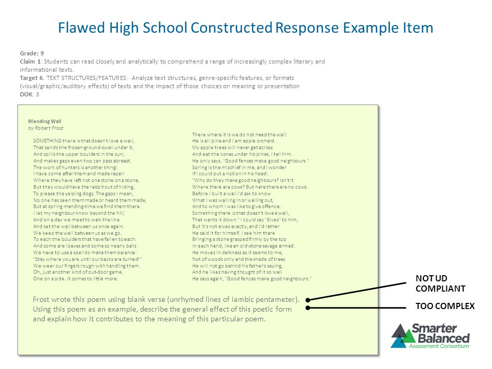Flawed High School Constructed Response Example Item Frost wrote this poem using blank verse (unrhymed lines of iambic pentameter). Using this poem as