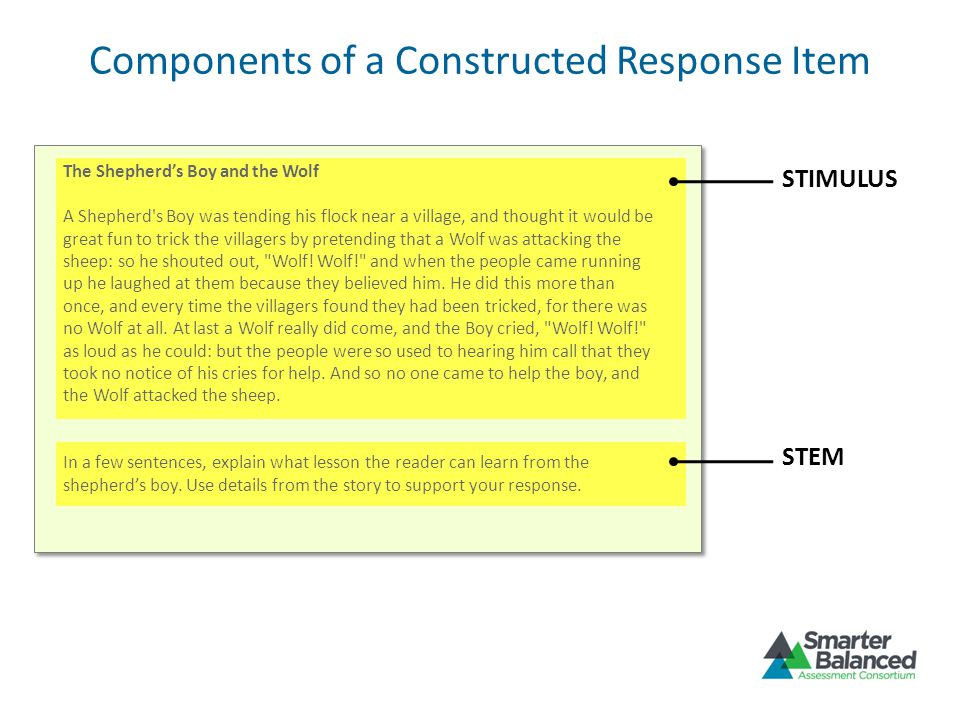 Components of a Constructed Response Item 2-point Scoring Rubric 2 The response: gives evidence of the ability to explain inferences about theme includes specific inferences that make reference to the text supports the inferences with relevant details from the text 1The response: gives limited evidence of the ability to explain inferences about theme includes inferences but they are not explicit or make only vague references to the text supports the inference with at least one detail but the relevance of that detail to the text must be inferred 0A response gets no credit if it provides no evidence of the ability to explain inferences about theme and includes no relevant information from the text.