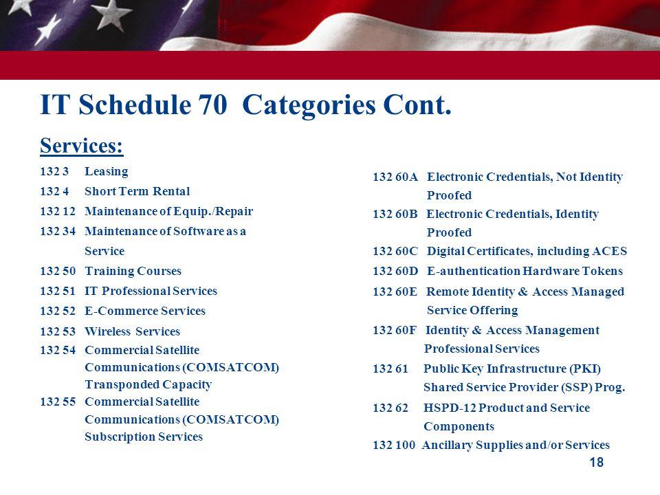 IT Schedule 70 Categories Cont.
