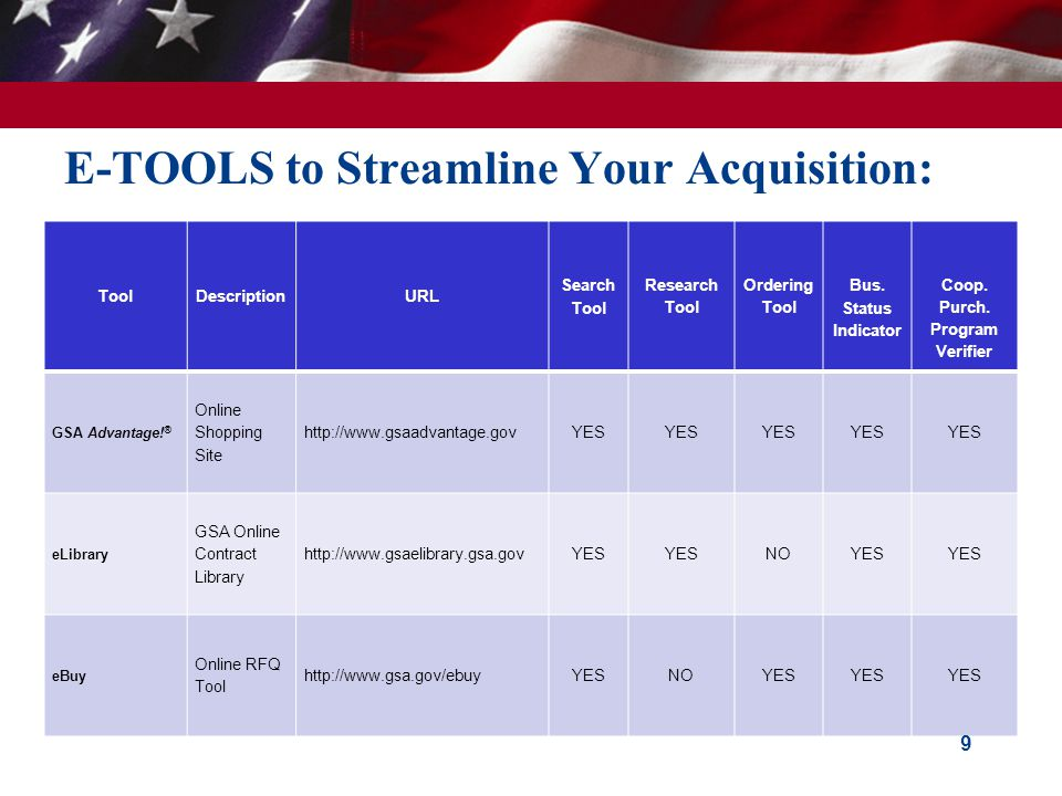 E-TOOLS to Streamline Your Acquisition: ToolDescriptionURL Search Tool Research Tool Ordering Tool Bus.