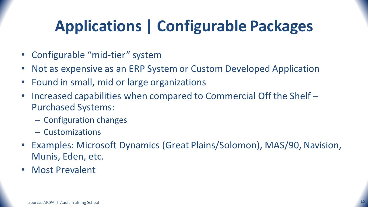 Applications | Configurable Packages Configurable mid-tier system Not as expensive as an ERP System or Custom Developed Application Found in small, mi