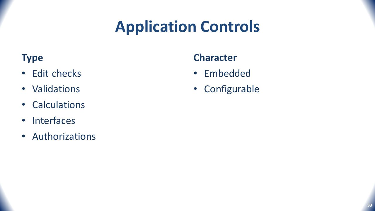 Application Controls Type Edit checks Validations Calculations Interfaces Authorizations Character Embedded Configurable 33