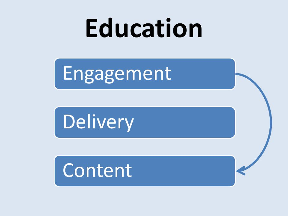 Barriers to Engagement Time pressure Distractions Prior experience – or inexperience Skepticism