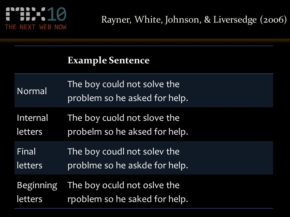 Rayner, White, Johnson, & Liversedge (2006) Example Sentence Normal The boy could not solve the problem so he asked for help.