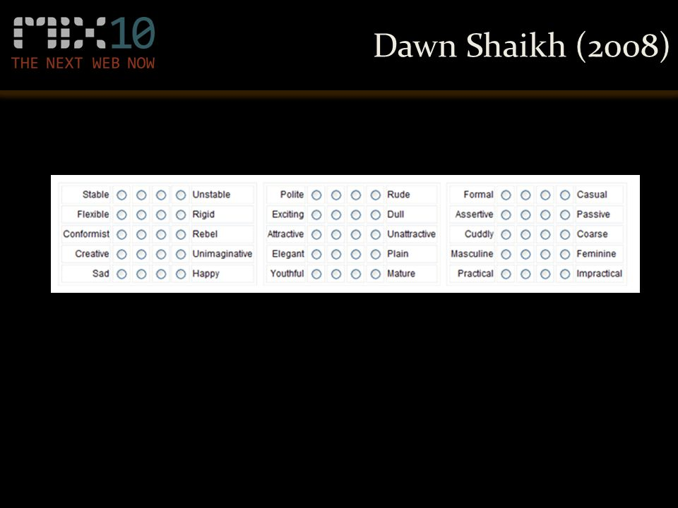 Dawn Shaikh (2008)