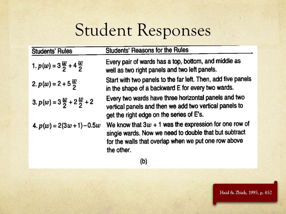 Student Responses Heid & Zbiek, 1995, p. 652